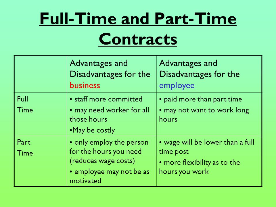 Full-Time and Part-Time Contracts Advantages and Disadvantages for the business Advantages and Disadvantages for the employee Full Time staff more committed may need worker for all those hours May be costly paid more than part time may not want to work long hours Part Time only employ the person for the hours you need (reduces wage costs) employee may not be as motivated wage will be lower than a full time post more flexibility as to the hours you work