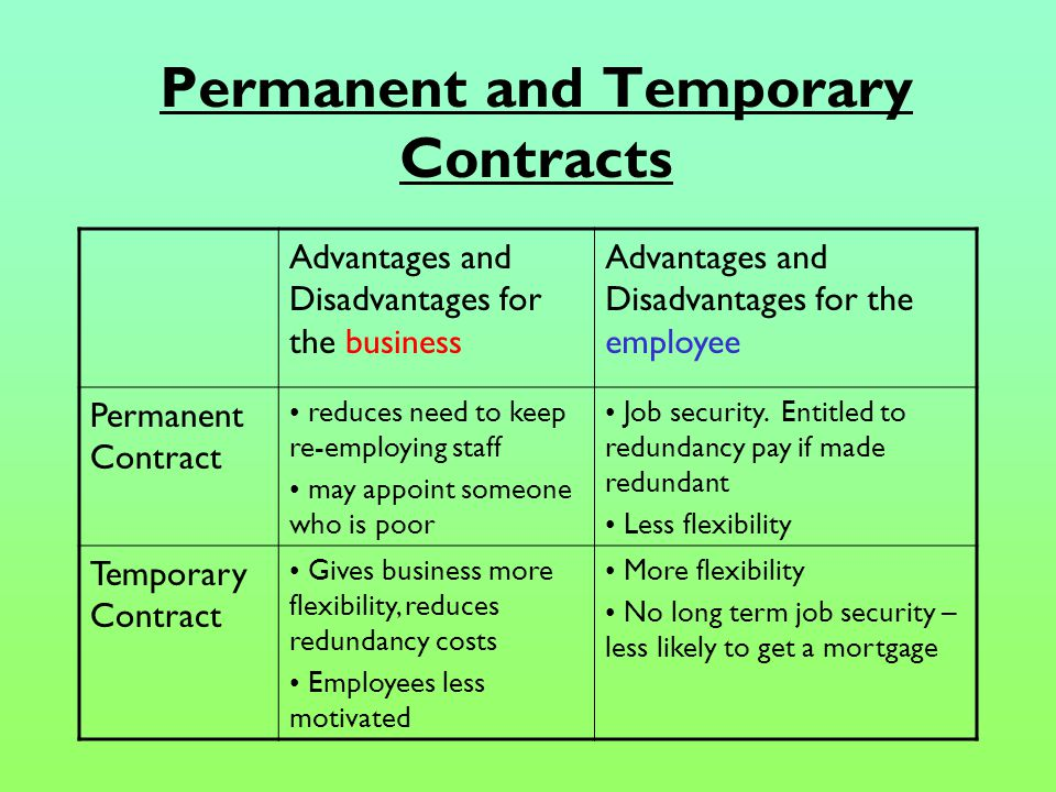 Methods Of Remuneration (How We Reward Staff). What You Will Learn