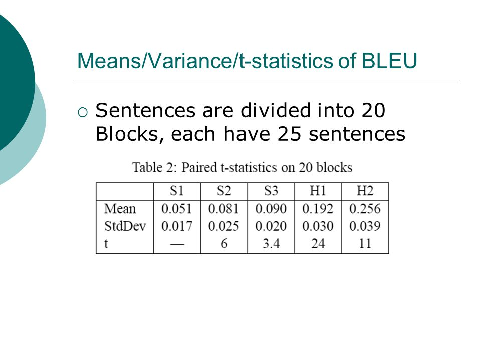 Means/Variance/t-statistics of BLEU  Sentences are divided into 20 Blocks, each have 25 sentences