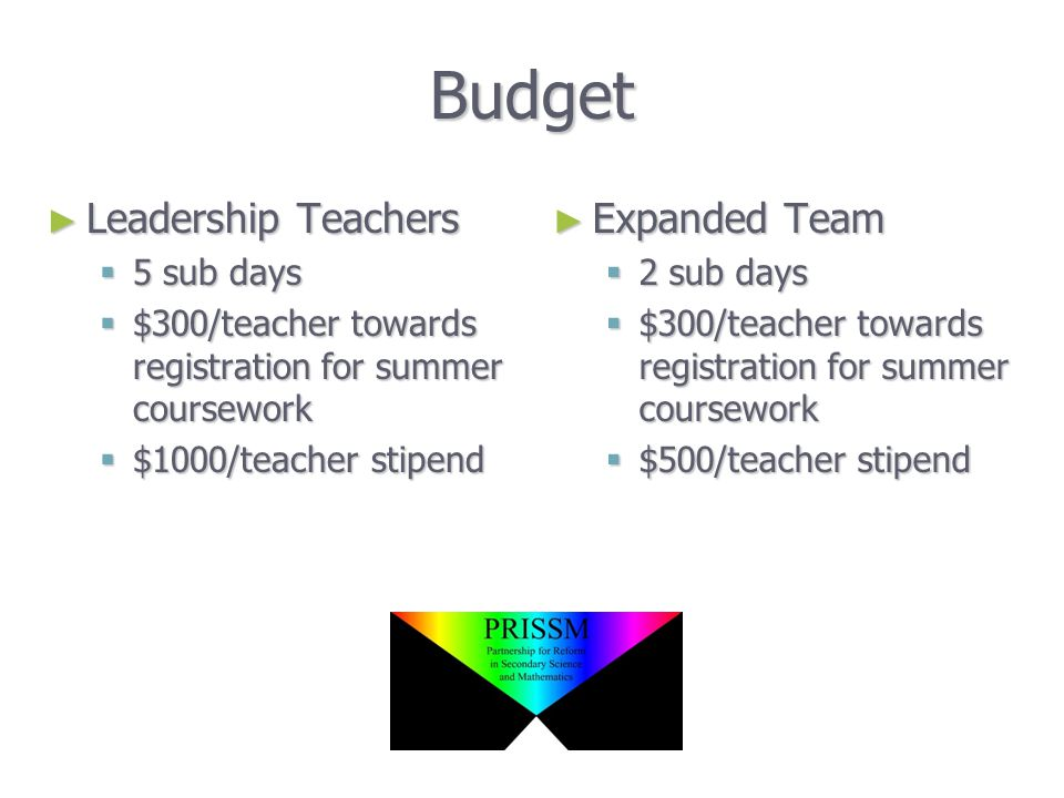 Budget ► Leadership Teachers  5 sub days  $300/teacher towards registration for summer coursework  $1000/teacher stipend ► Expanded Team  2 sub days  $300/teacher towards registration for summer coursework  $500/teacher stipend