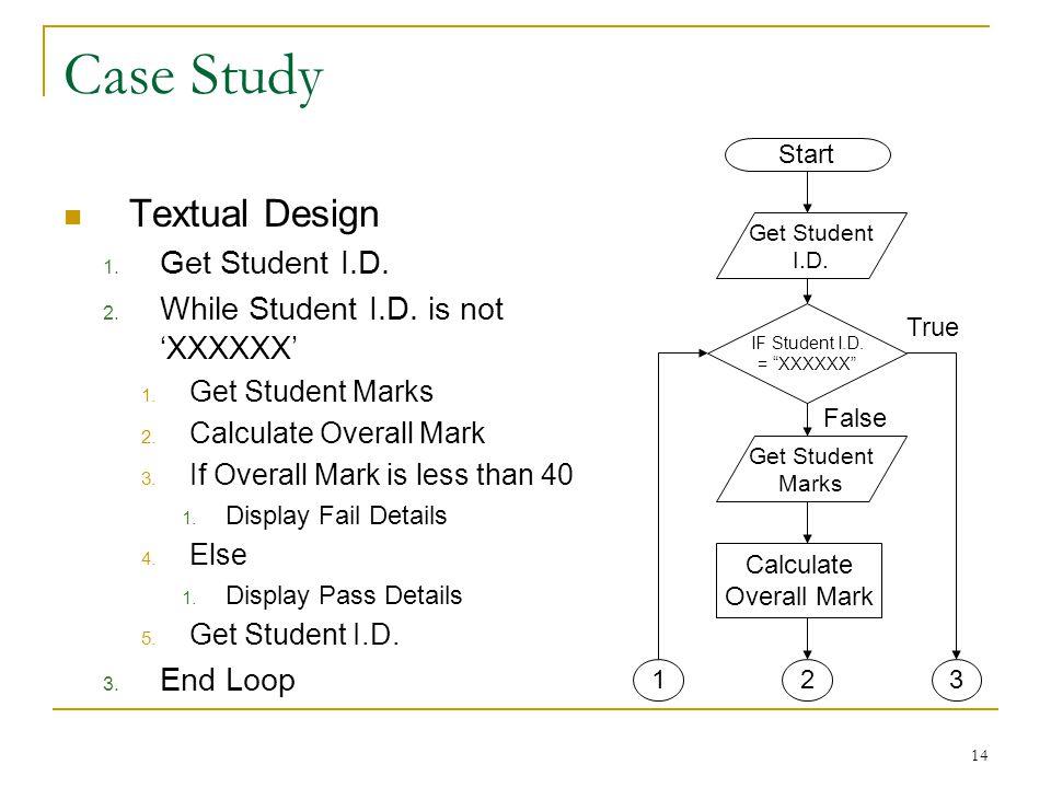 14 Case Study Textual Design 1.Get Student I.D. 2.