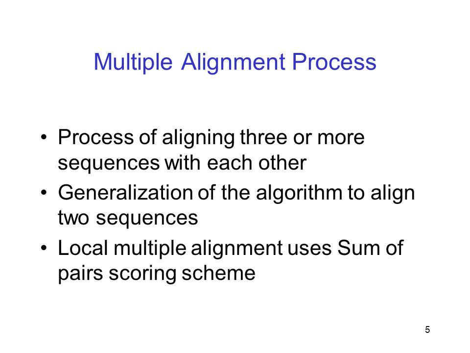 6 HMM Architecture Markov Chains What is a Hidden Markov Model(HMM).