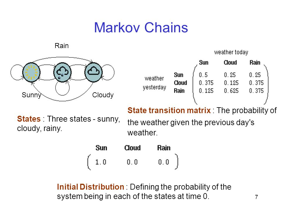 7 Markov Chains Sunny Rain Cloudy State transition matrix : The probability of the weather given the previous day s weather.