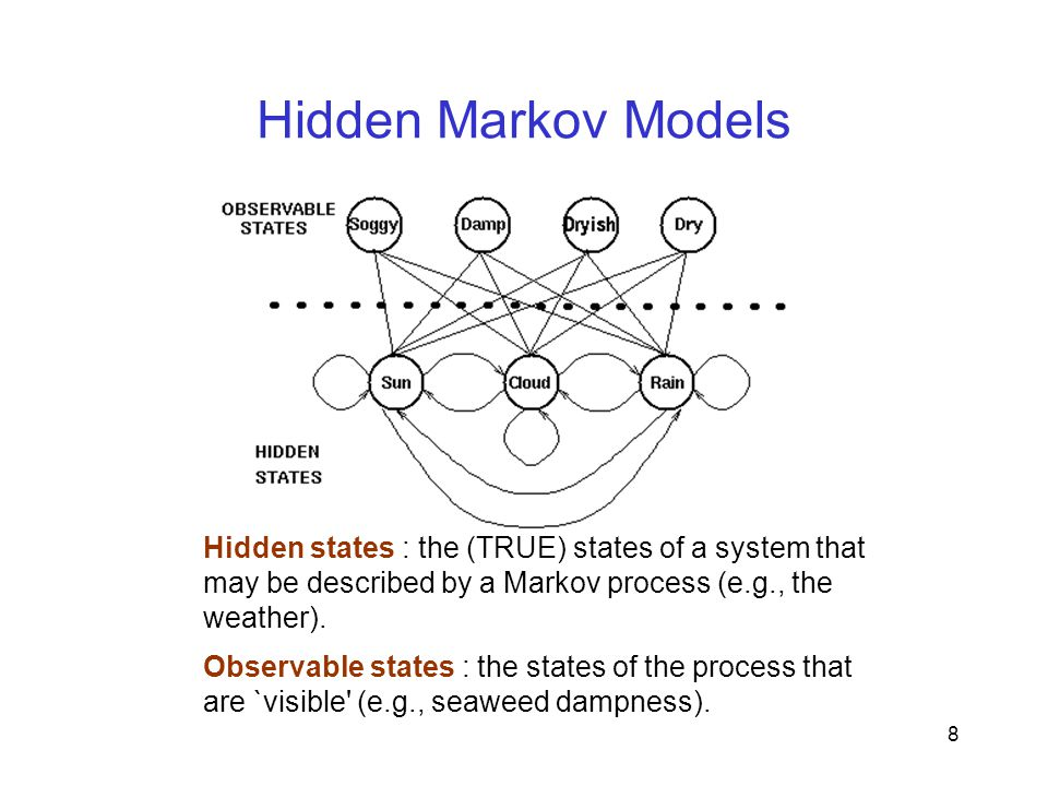 8 Hidden Markov Models Hidden states : the (TRUE) states of a system that may be described by a Markov process (e.g., the weather).