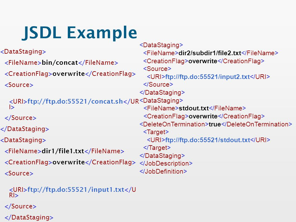 JSDL Example bin/concat overwrite ftp://ftp.do:55521/concat.sh dir1/file1.txt overwrite ftp://ftp.do:55521/input1.txt dir2/subdir1/file2.txt overwrite ftp://ftp.do:55521/input2.txt stdout.txt overwrite true ftp://ftp.do:55521/stdout.txt