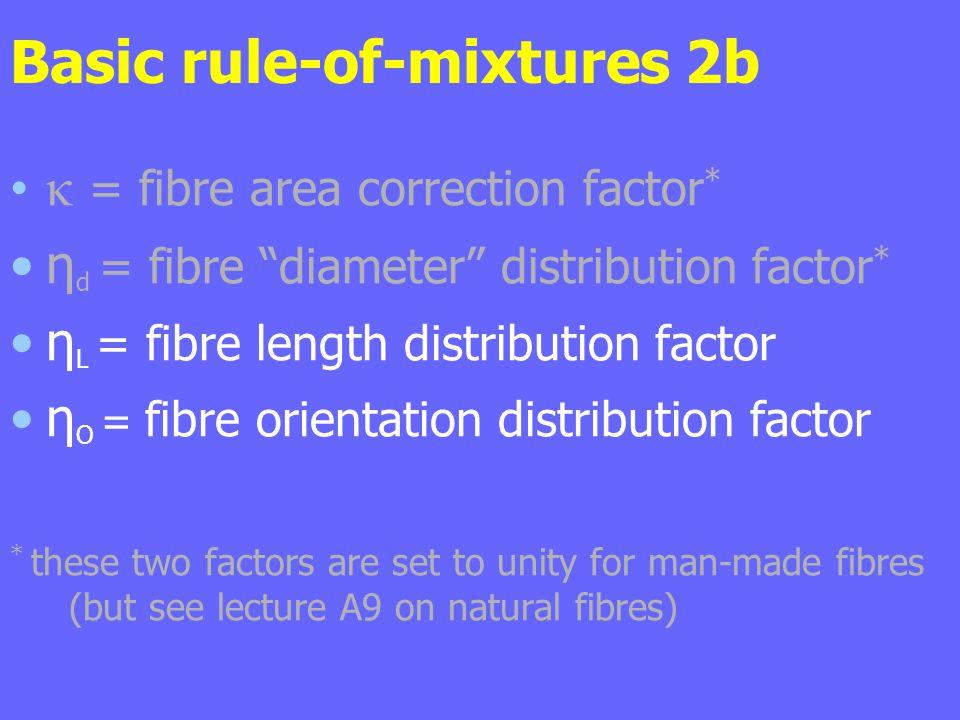"Basic rule-of-mixtures 2b κ = fibre area correction factor * η d = fibre ""diameter"" distribution factor * η L = fibre length distribution factor η O ="