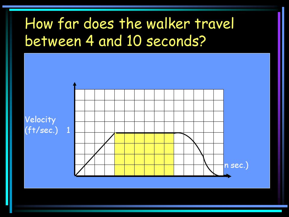 How far does the walker travel between 4 and 10 seconds? Velocity (ft/sec.) 1 1410Time (in sec.)