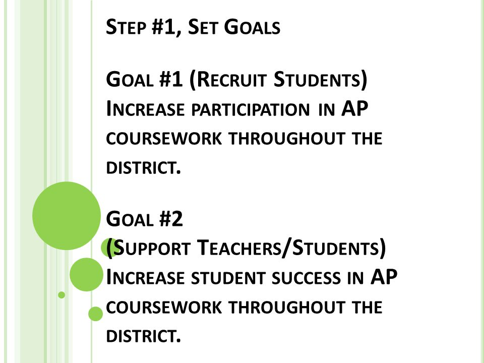 S TEP #1, S ET G OALS G OAL #1 (R ECRUIT S TUDENTS ) I NCREASE PARTICIPATION IN AP COURSEWORK THROUGHOUT THE DISTRICT. G OAL #2 (S UPPORT T EACHERS /S