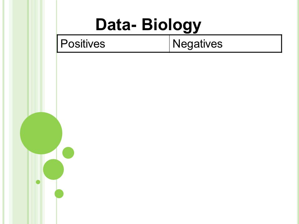 PositivesNegatives Data- Biology