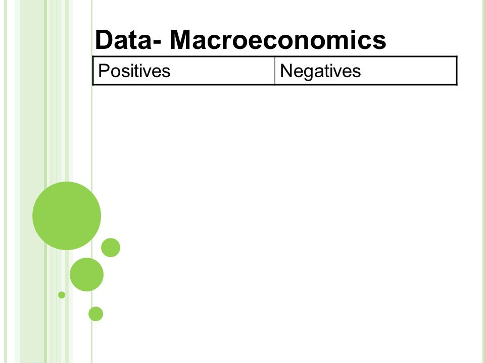 PositivesNegatives Data- Macroeconomics