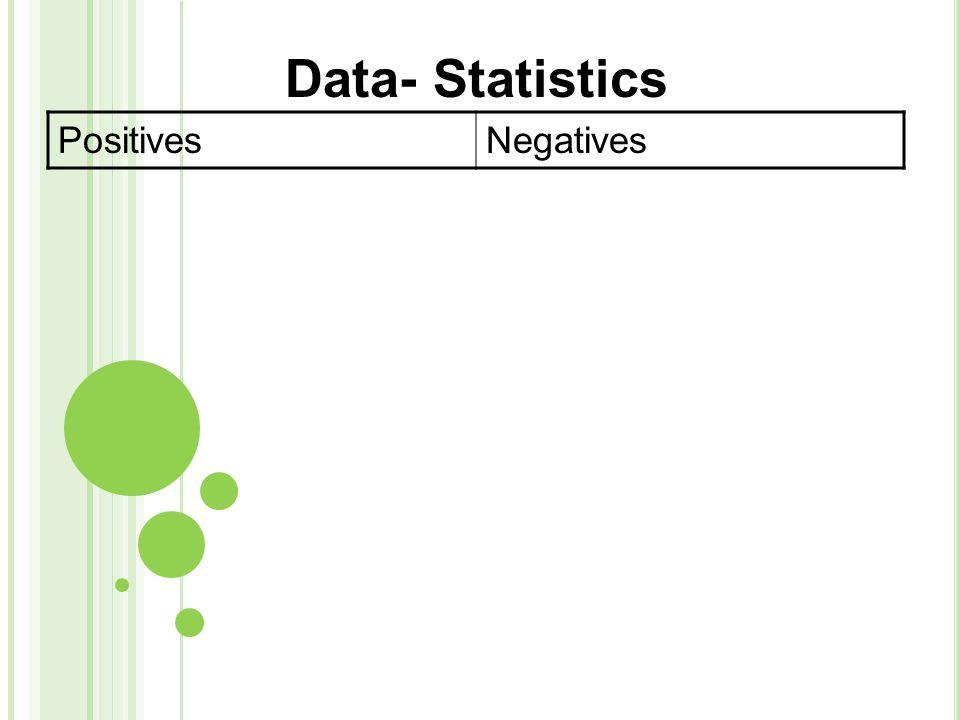 PositivesNegatives Data- Statistics