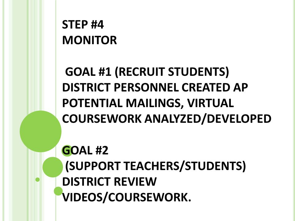STEP #4 MONITOR GOAL #1 (RECRUIT STUDENTS) DISTRICT PERSONNEL CREATED AP POTENTIAL MAILINGS, VIRTUAL COURSEWORK ANALYZED/DEVELOPED GOAL #2 (SUPPORT TEACHERS/STUDENTS) DISTRICT REVIEW VIDEOS/COURSEWORK.