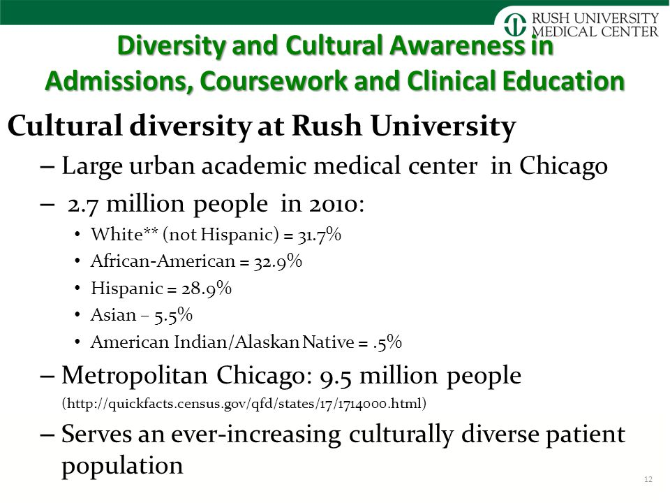 Diversity and Cultural Awareness in Admissions, Coursework and Clinical Education Cultural diversity at Rush University – Large urban academic medical center in Chicago – 2.7 million people in 2010: White** (not Hispanic) = 31.7% African-American = 32.9% Hispanic = 28.9% Asian – 5.5% American Indian/Alaskan Native =.5% – Metropolitan Chicago: 9.5 million people (http://quickfacts.census.gov/qfd/states/17/1714000.html) – Serves an ever-increasing culturally diverse patient population – 12