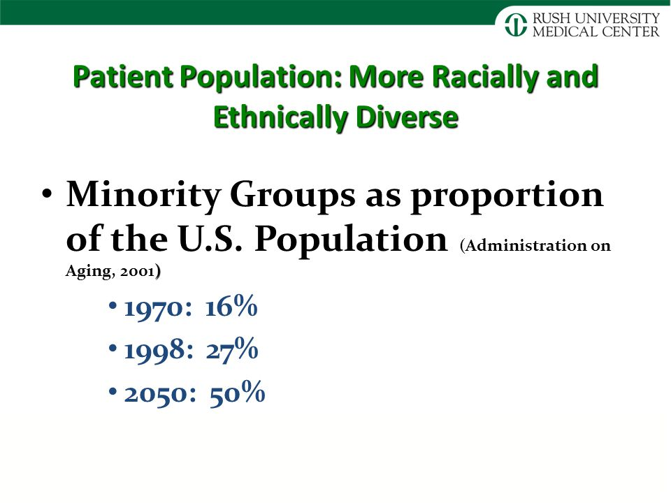 Patient Population: More Racially and Ethnically Diverse ) Minority Groups as proportion of the U.S.