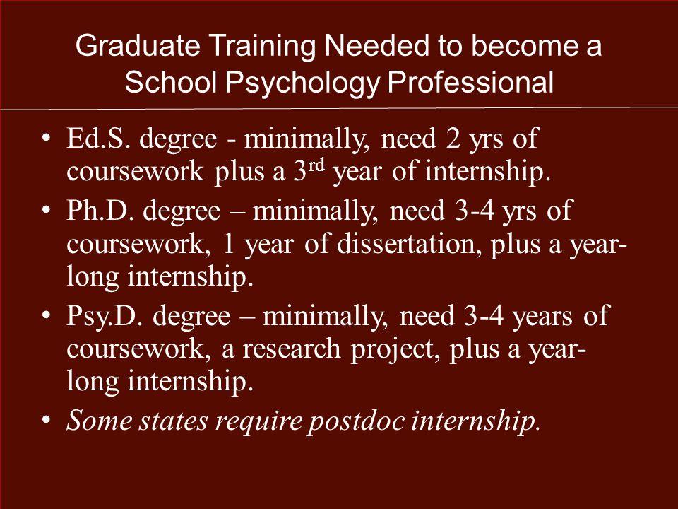 Additional Information about being a School Psychology Professional Nova Southeastern University (Ft.