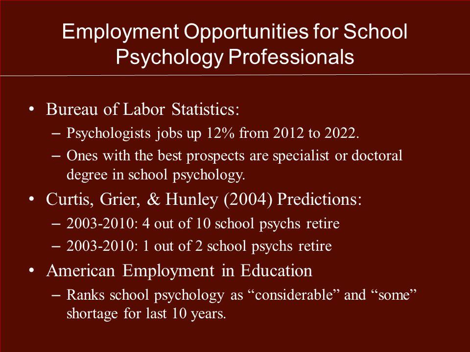 Salaries School Psychology Professionals Earn Ed.S.