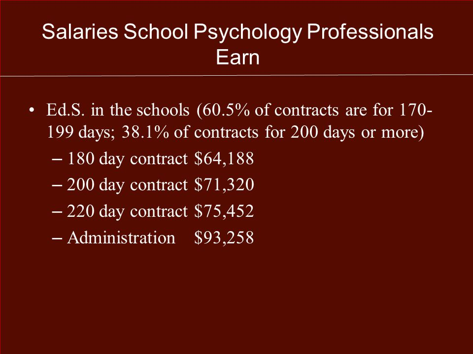 Salaries School Psychology Professionals Earn Ed.S.