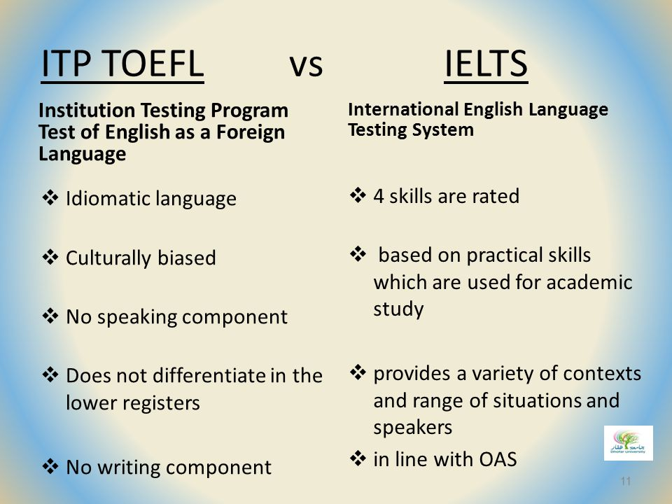 ITP TOEFL vs IELTS Institution Testing Program Test of English as a Foreign Language  Idiomatic language  Culturally biased  No speaking component