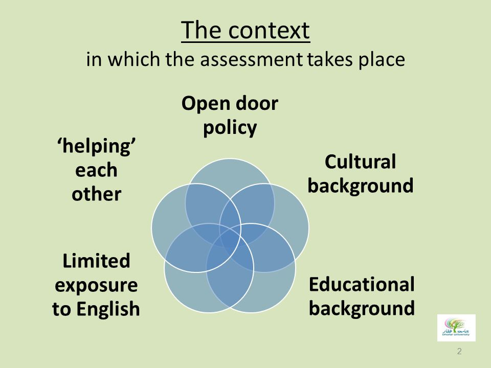 The context in which the assessment takes place Open door policy Cultural background Educational background Limited exposure to English 'helping' each