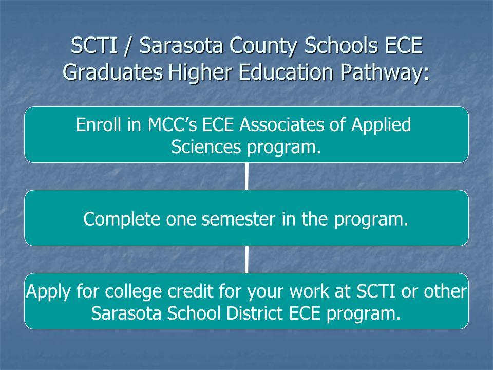 SCTI / Sarasota County Schools ECE Graduates Higher Education Pathway: Enroll in MCC's ECE Associates of Applied Sciences program.