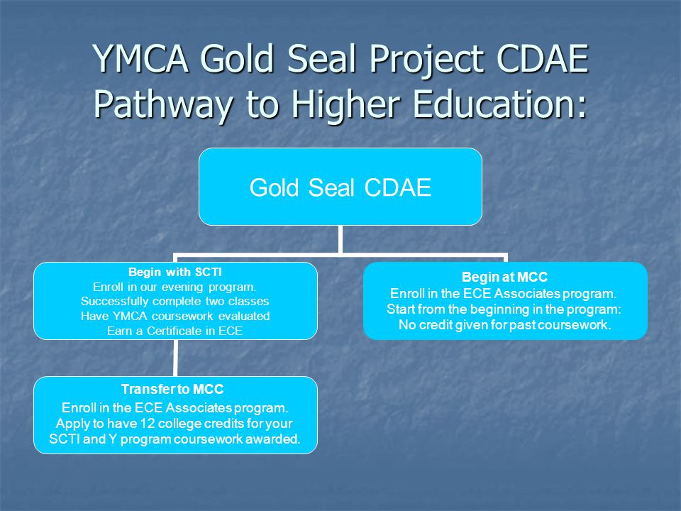 YMCA Gold Seal Project CDAE Pathway to Higher Education: Gold Seal CDAE Begin with SCTI Enroll in our evening program.
