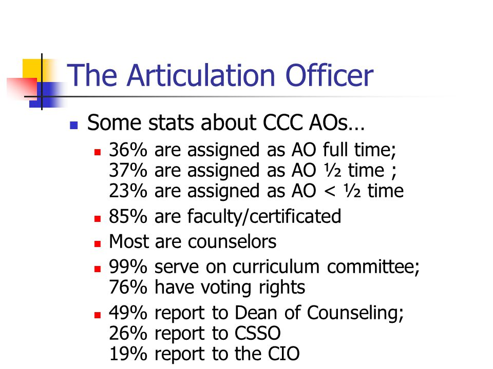 The Articulation Officer Some stats about CCC AOs… 36% are assigned as AO full time; 37% are assigned as AO ½ time ; 23% are assigned as AO < ½ time 85% are faculty/certificated Most are counselors 99% serve on curriculum committee; 76% have voting rights 49% report to Dean of Counseling; 26% report to CSSO 19% report to the CIO
