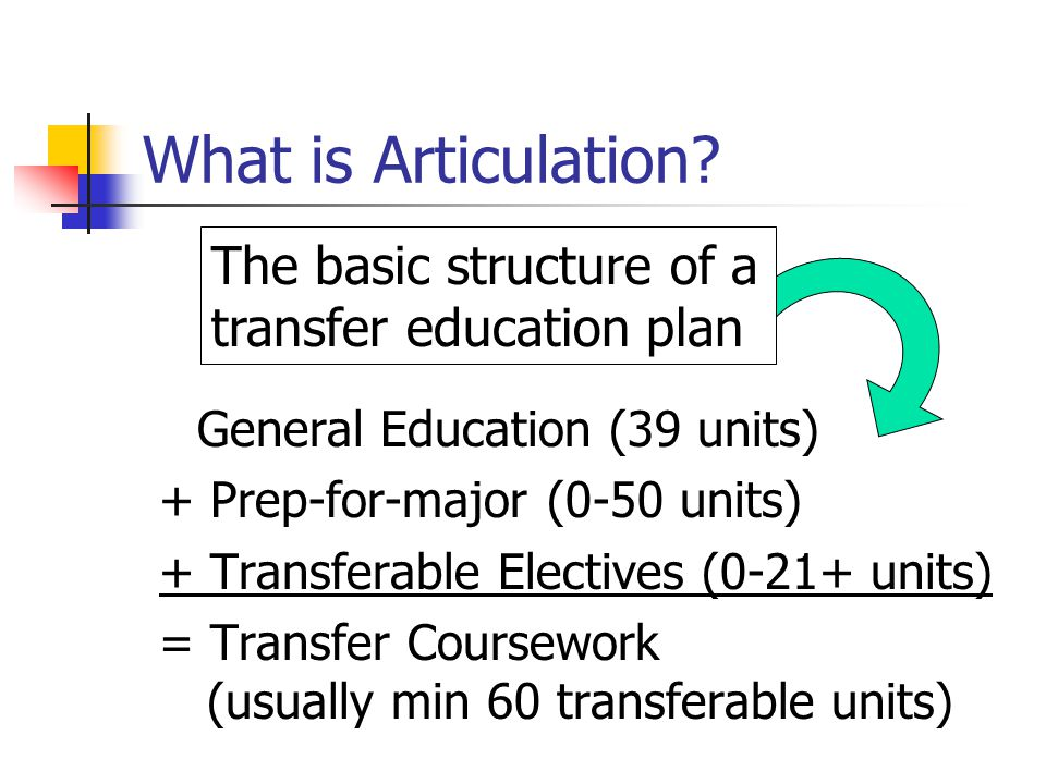 Why Articulation Matters For the state, articulation: Increases the effectiveness of the transfer process by providing a clear pathway to transfer course requirements Ensures the efficient use of coursework toward bachelor's degree requirements Saves taxpayer money (theoretically over $11,000 per degree for a CSU transfer or $36,000 per degree for a UC transfer)