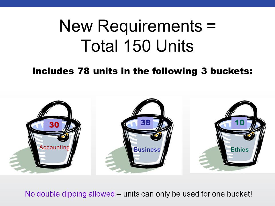 New Requirements = Total 150 Units Includes 78 units in the following 3 buckets: 30 3810 Accounting BusinessEthics No double dipping allowed – units can only be used for one bucket!