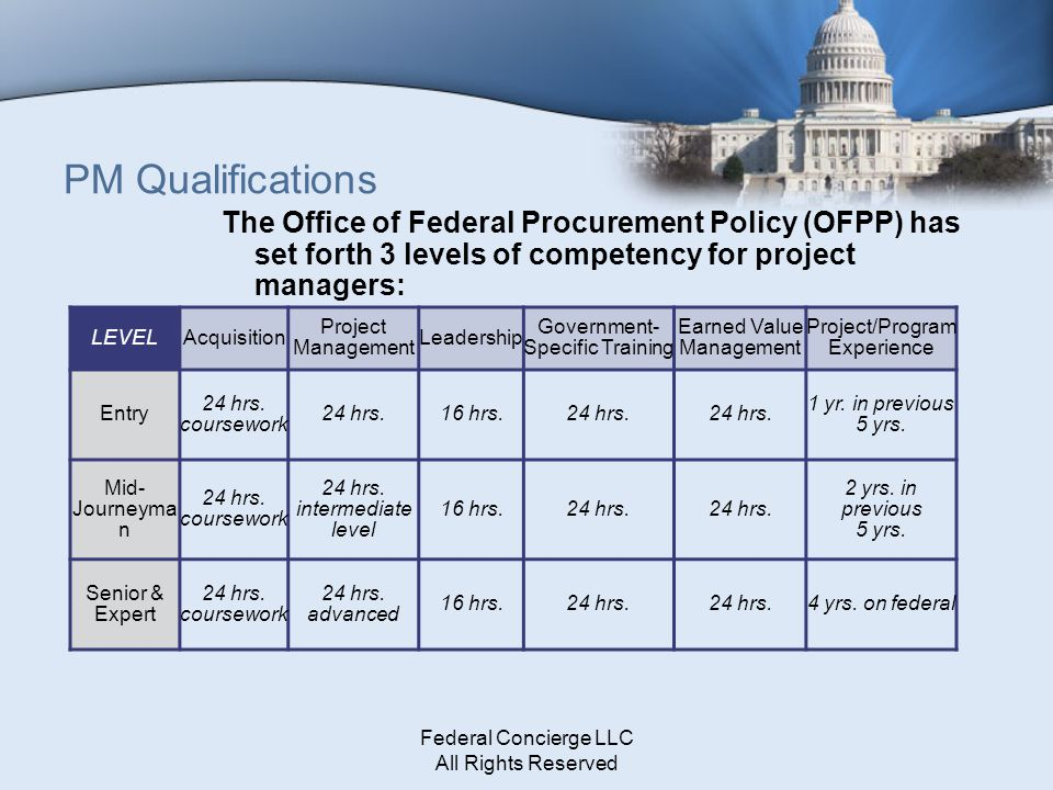 Federal Concierge LLC All Rights Reserved PM Qualifications The Office of Federal Procurement Policy (OFPP) has set forth 3 levels of competency for p
