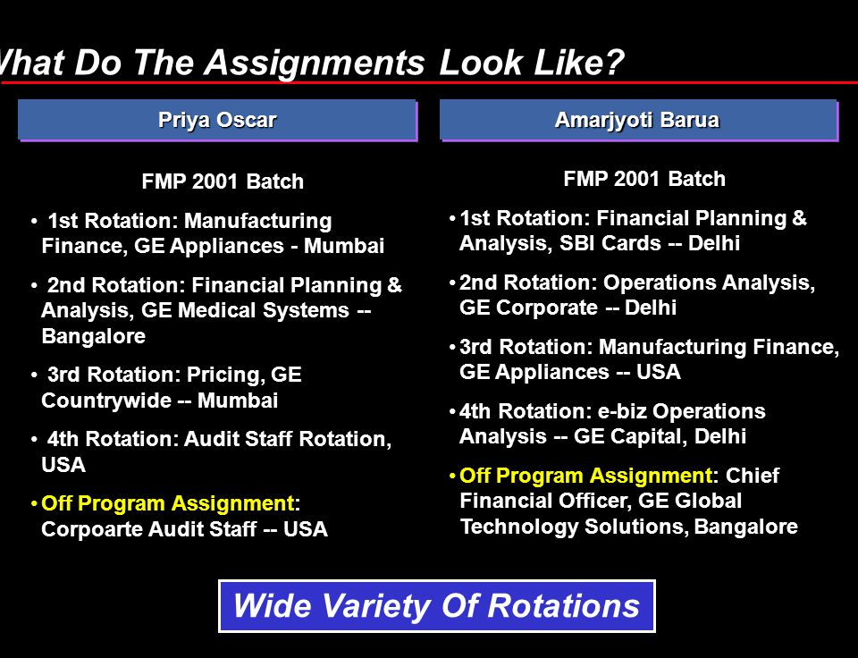 Priya Oscar FMP 2001 Batch 1st Rotation: Manufacturing Finance, GE Appliances - Mumbai 2nd Rotation: Financial Planning & Analysis, GE Medical Systems -- Bangalore 3rd Rotation: Pricing, GE Countrywide -- Mumbai 4th Rotation: Audit Staff Rotation, USA Off Program Assignment: Corpoarte Audit Staff -- USA FMP 2001 Batch 1st Rotation: Financial Planning & Analysis, SBI Cards -- Delhi 2nd Rotation: Operations Analysis, GE Corporate -- Delhi 3rd Rotation: Manufacturing Finance, GE Appliances -- USA 4th Rotation: e-biz Operations Analysis -- GE Capital, Delhi Off Program Assignment: Chief Financial Officer, GE Global Technology Solutions, Bangalore Amarjyoti Barua What Do The Assignments Look Like.