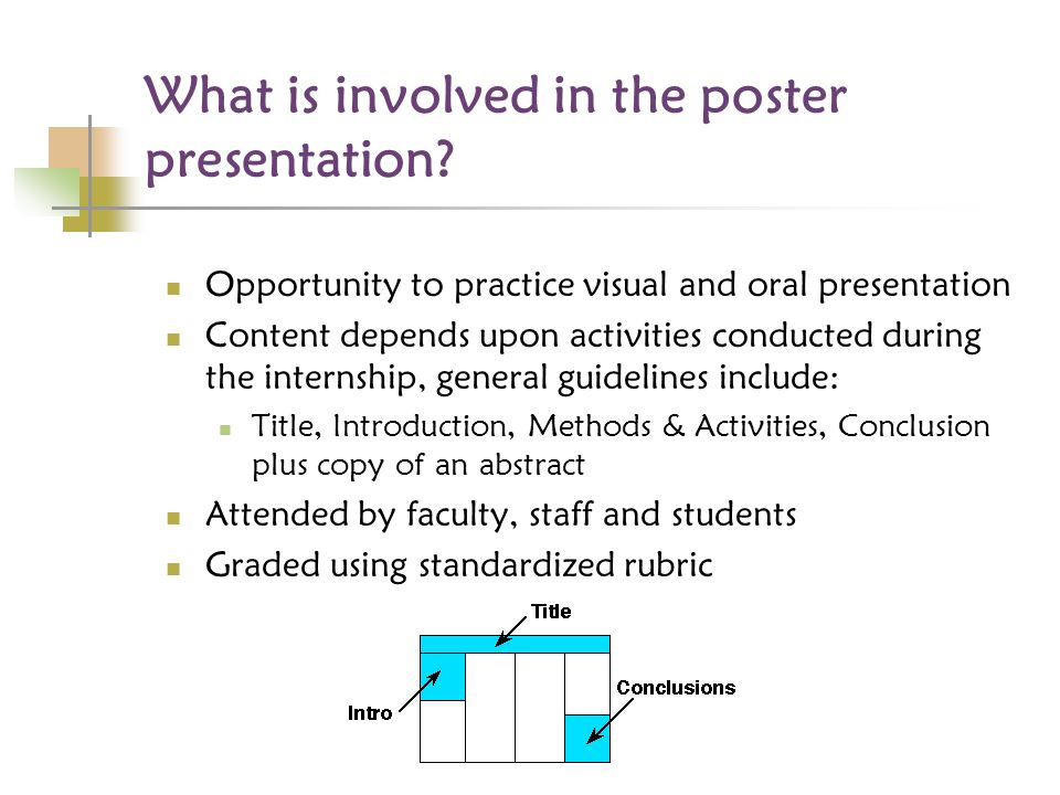 What is involved in the poster presentation.