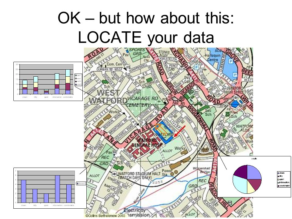 OK – but how about this: LOCATE your data