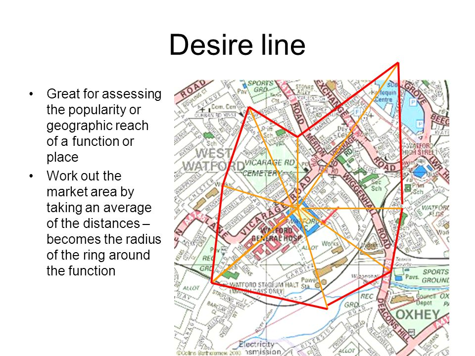 Desire line Great for assessing the popularity or geographic reach of a function or place Work out the market area by taking an average of the distanc