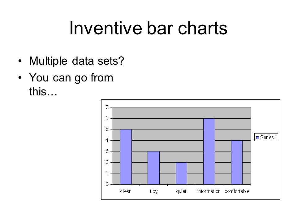 Inventive bar charts Multiple data sets? You can go from this…