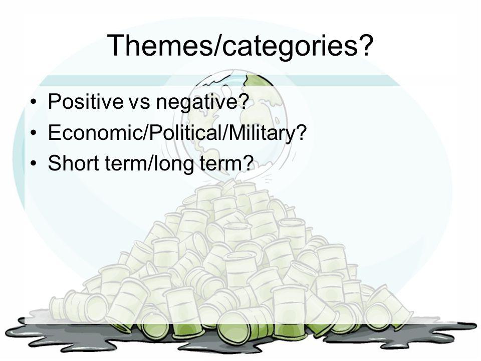 Themes/categories Positive vs negative Economic/Political/Military Short term/long term
