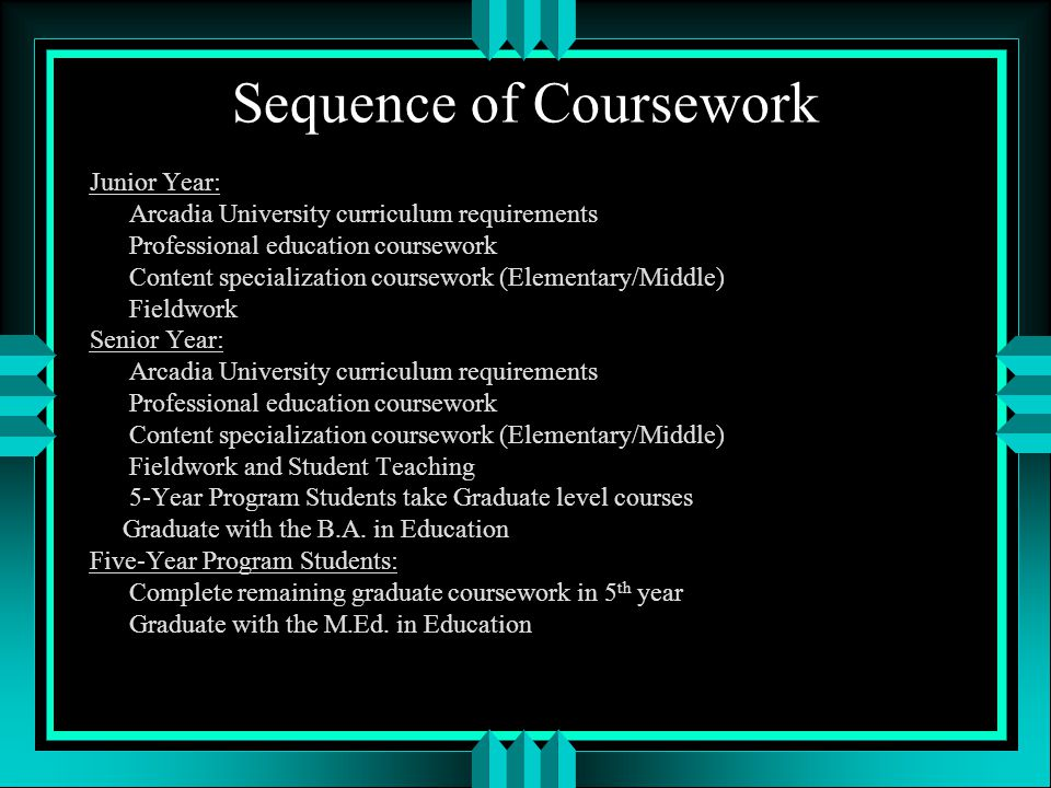 Sequence of Coursework Junior Year: Arcadia University curriculum requirements Professional education coursework Content specialization coursework (Elementary/Middle) Fieldwork Senior Year: Arcadia University curriculum requirements Professional education coursework Content specialization coursework (Elementary/Middle) Fieldwork and Student Teaching 5-Year Program Students take Graduate level courses Graduate with the B.A.