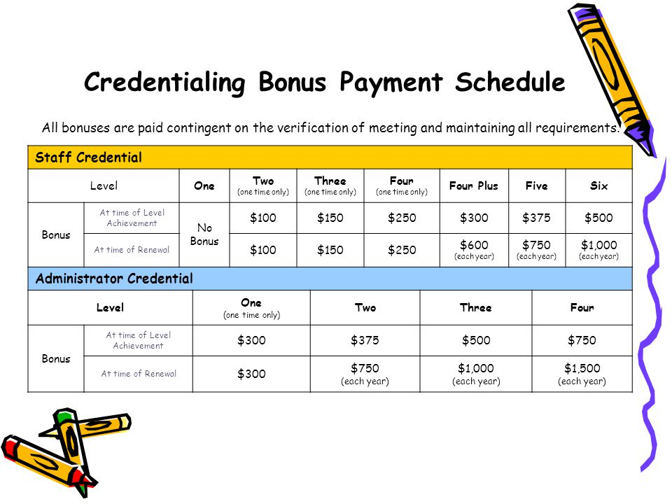 Credentialing Bonus Payment Schedule All bonuses are paid contingent on the verification of meeting and maintaining all requirements.