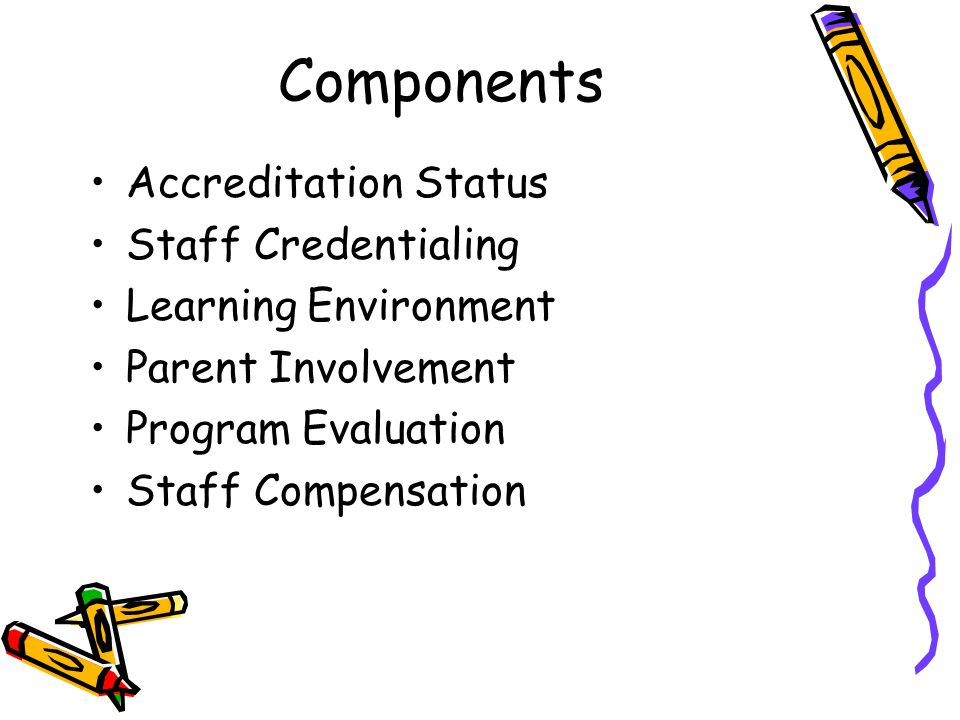 Components Accreditation Status Staff Credentialing Learning Environment Parent Involvement Program Evaluation Staff Compensation