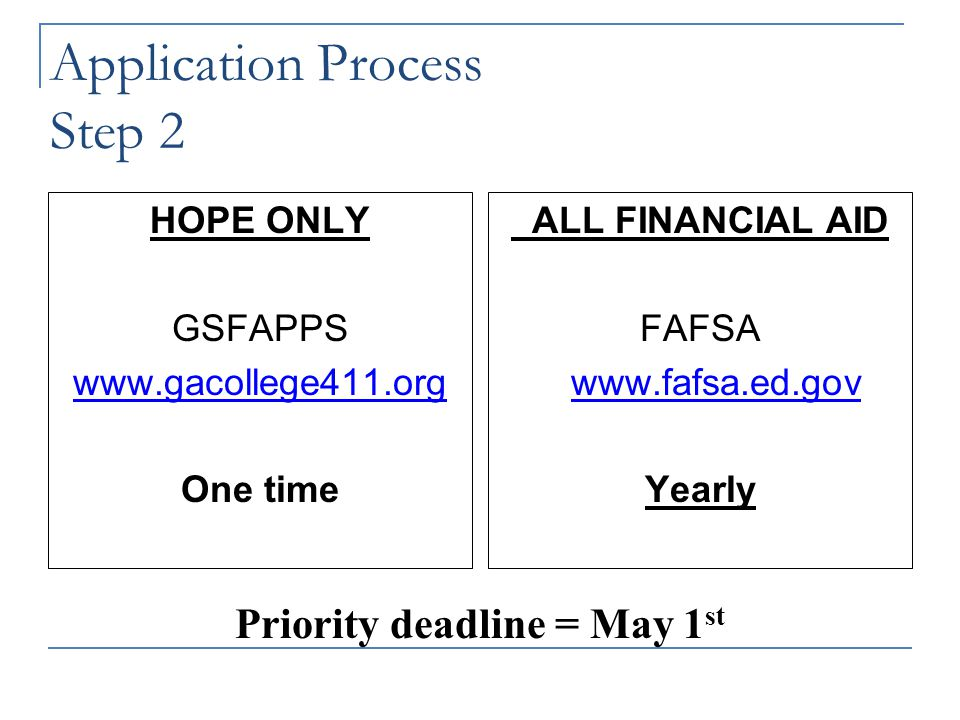 Application Process Step 2 HOPE ONLY GSFAPPS www.gacollege411.org One time ALL FINANCIAL AID FAFSA www.fafsa.ed.gov Yearly Priority deadline = May 1 st