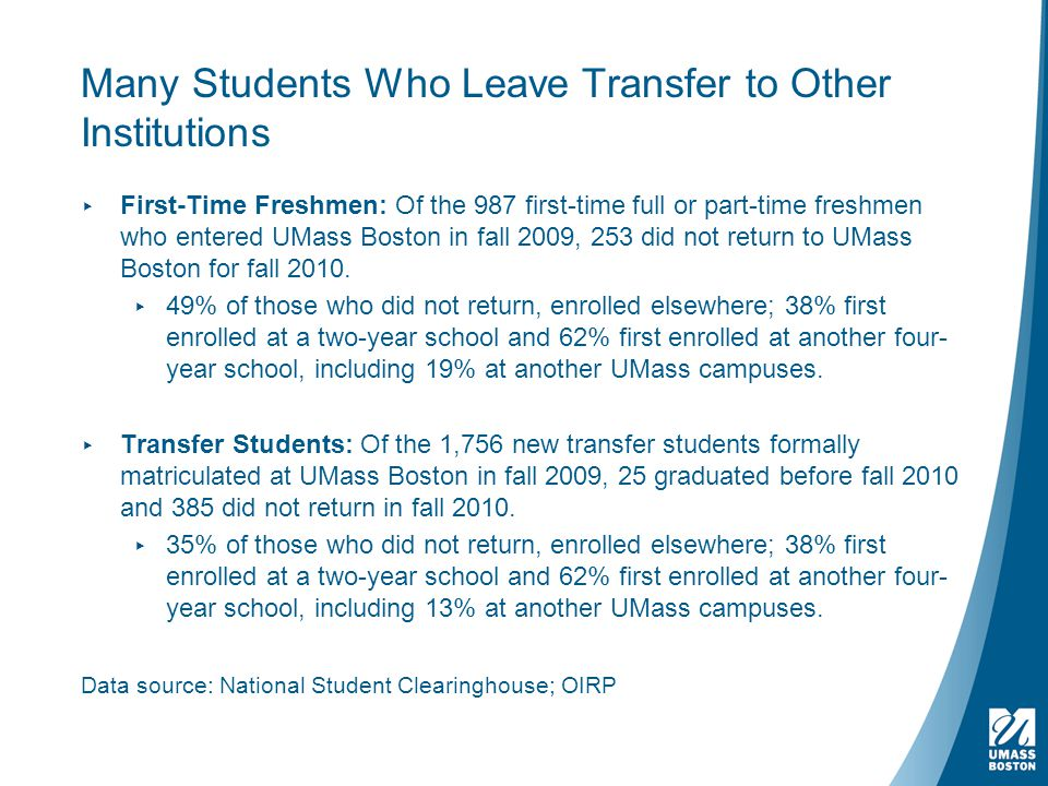 Many Students Who Leave Transfer to Other Institutions ▸ First-Time Freshmen: Of the 987 first-time full or part-time freshmen who entered UMass Bosto