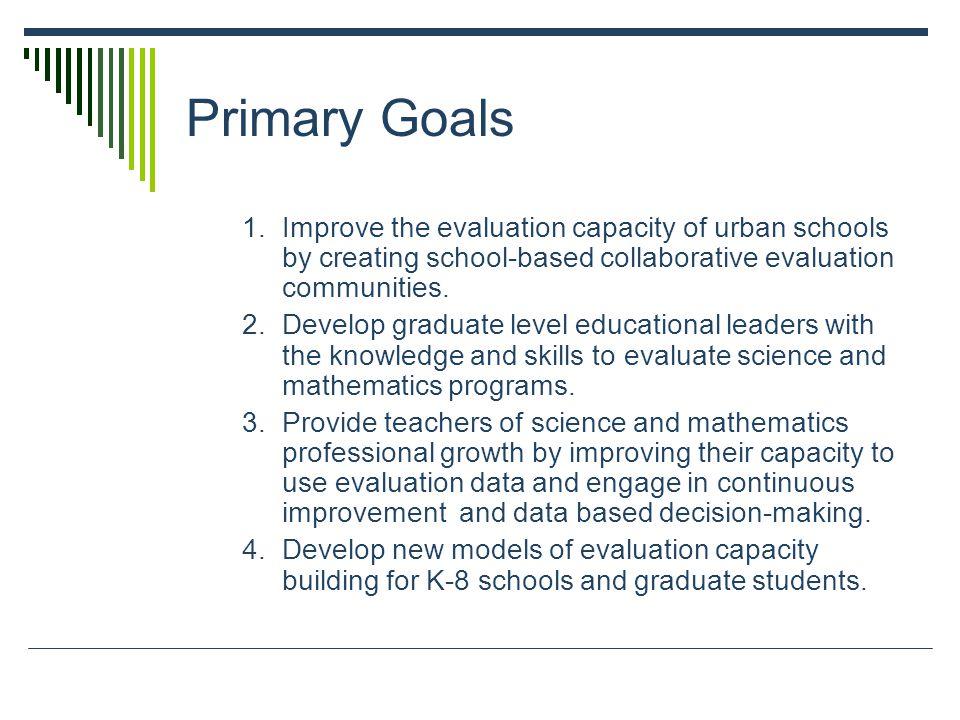 Primary Goals 1.