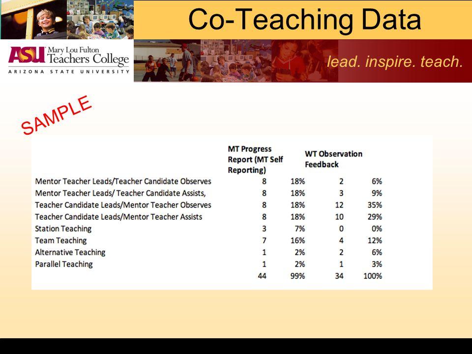 lead. inspire. teach. Co-Teaching Data SAMPLE