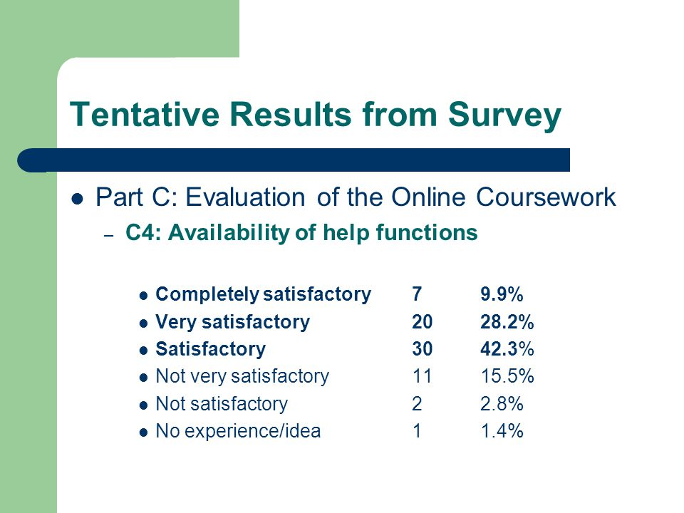 Tentative Results from Survey Part C: Evaluation of the Online Coursework – C4: Availability of help functions Completely satisfactory 7 9.9% Very satisfactory2028.2% Satisfactory3042.3% Not very satisfactory 1115.5% Not satisfactory22.8% No experience/idea11.4%