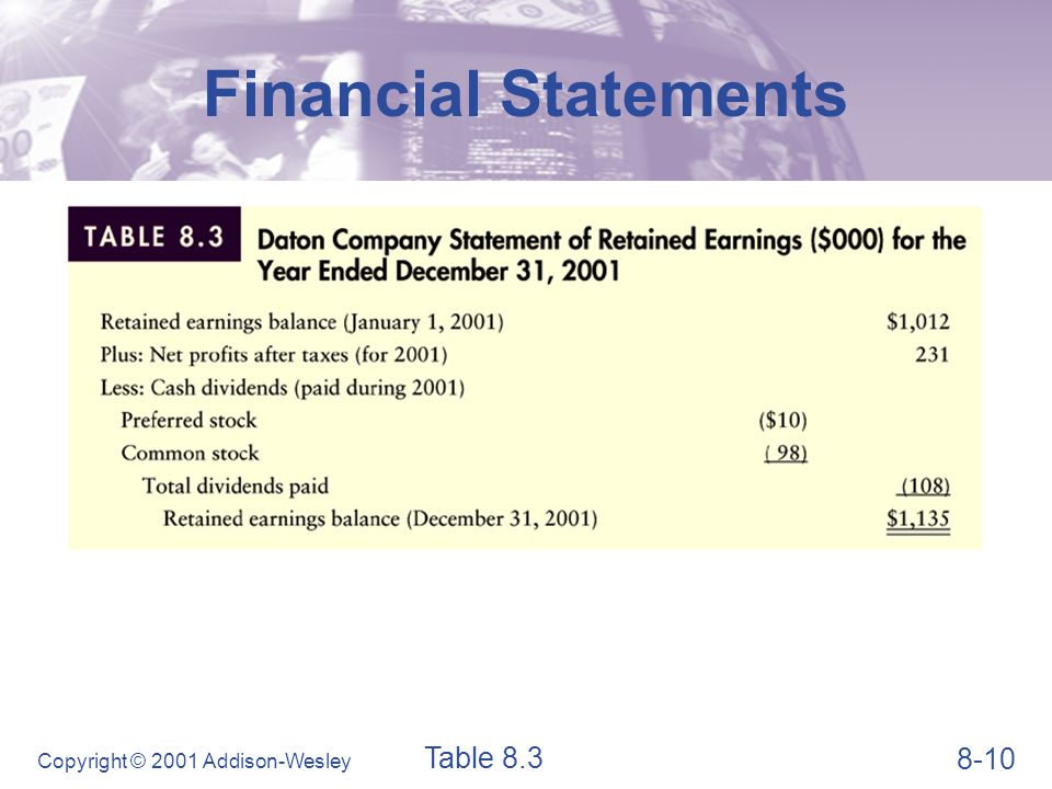 8-10 Copyright © 2001 Addison-Wesley Financial Statements Table 8.3