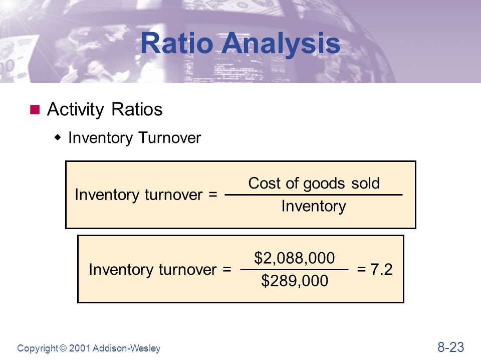 8-23 Copyright © 2001 Addison-Wesley Ratio Analysis Activity Ratios  Inventory Turnover Inventory turnover = Cost of goods sold Inventory Inventory t