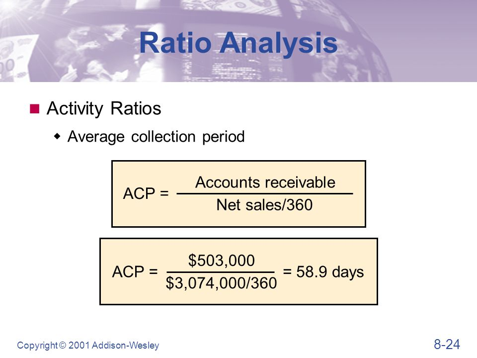 8-24 Copyright © 2001 Addison-Wesley Ratio Analysis Activity Ratios  Average collection period ACP = Accounts receivable Net sales/360 ACP = $503,000