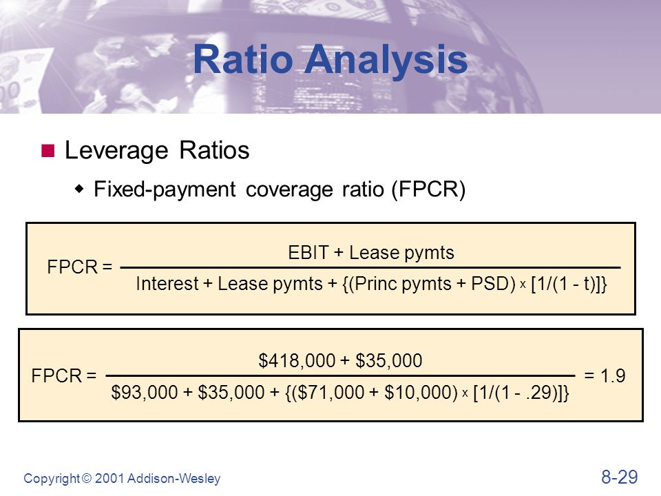 8-29 Copyright © 2001 Addison-Wesley Leverage Ratios  Fixed-payment coverage ratio (FPCR) Ratio Analysis FPCR = EBIT + Lease pymts Interest + Lease p