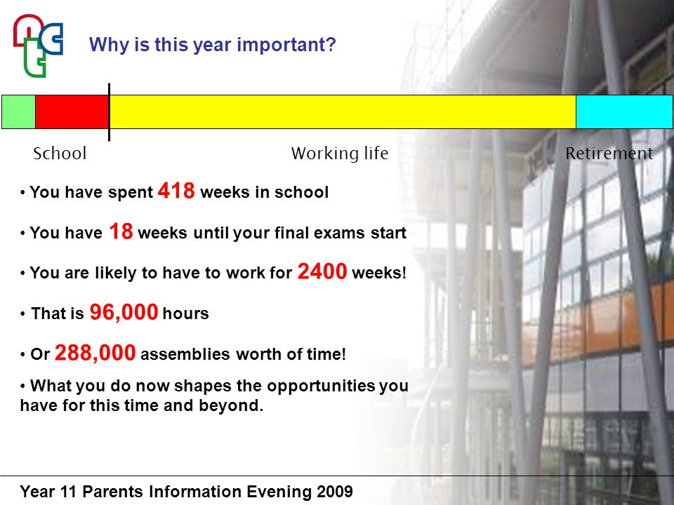 Year 11 Parents Information Evening 2009 Why is this year important.