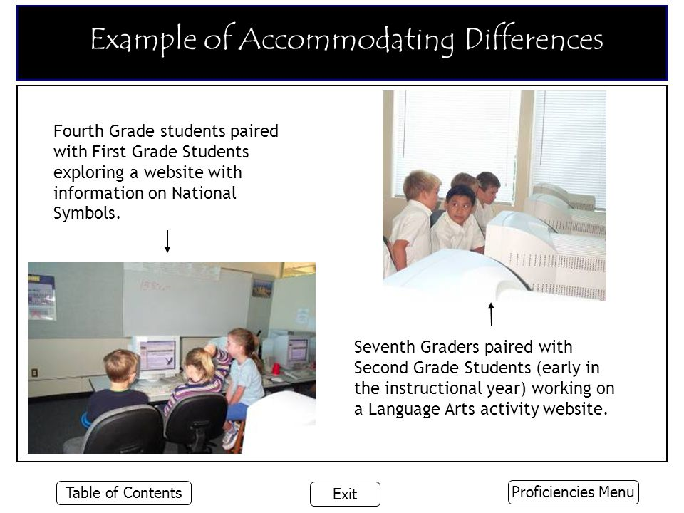 Example of Accommodating Differences Project's Date Proficiencies Menu Table of Contents Exit Fourth Grade students paired with First Grade Students exploring a website with information on National Symbols.