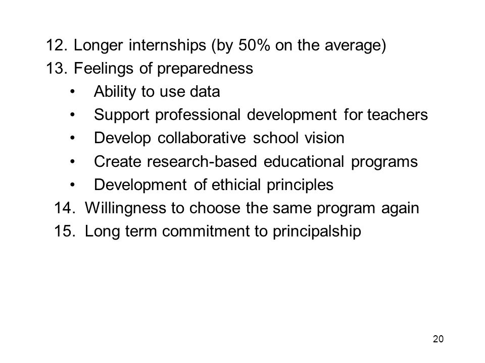 20 12.Longer internships (by 50% on the average) 13.Feelings of preparedness Ability to use data Support professional development for teachers Develop